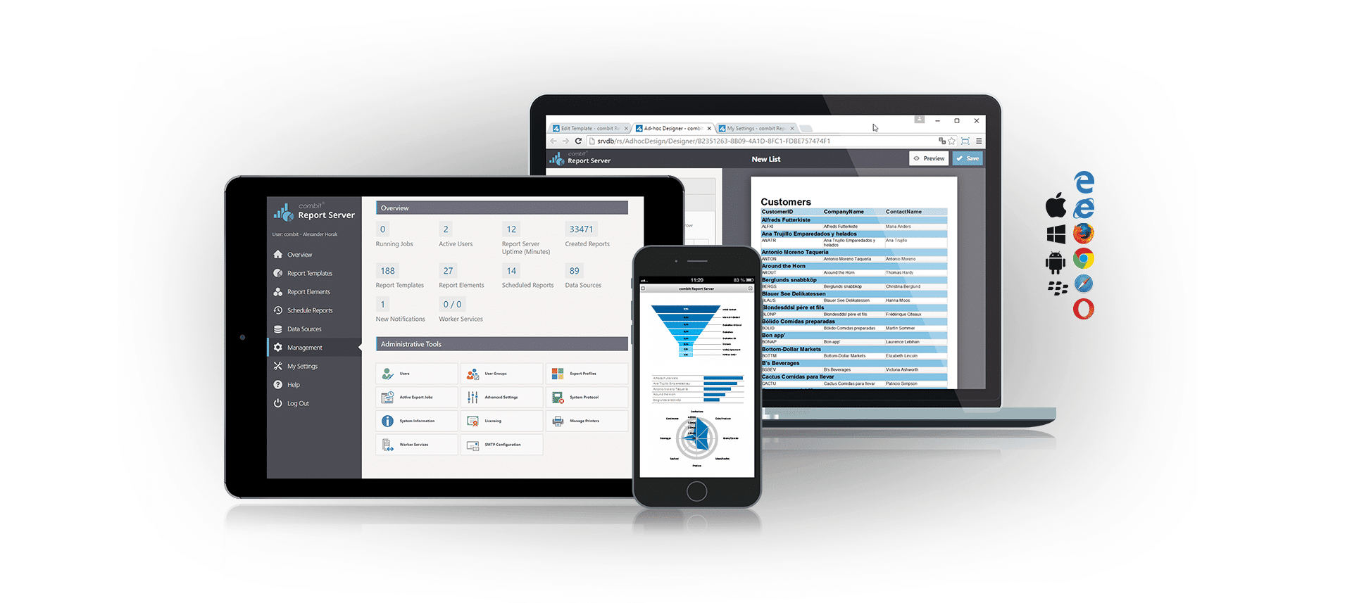 List & Label in laptop, smartphone and tablet for great cloud reporting