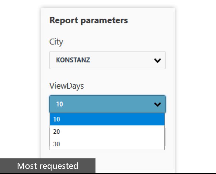 Parametrized Data Sources