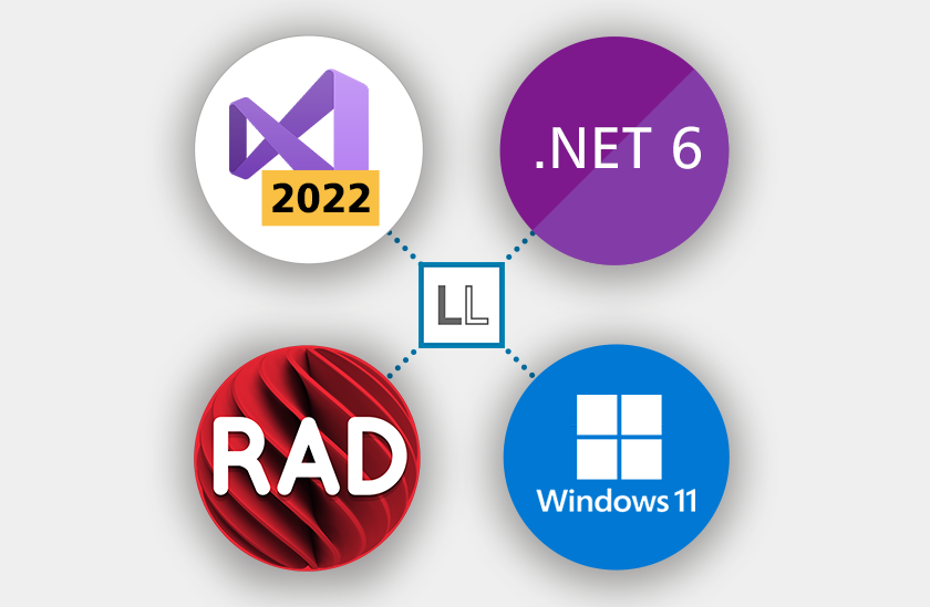Operating Systems & Technologies